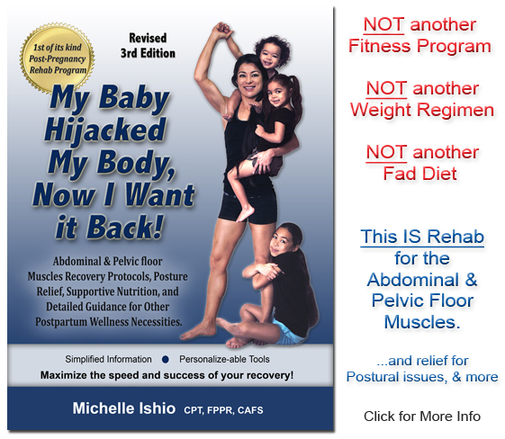 kegels, post baby belly exercises, moms fitness